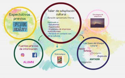 Taller de adaptación cultural