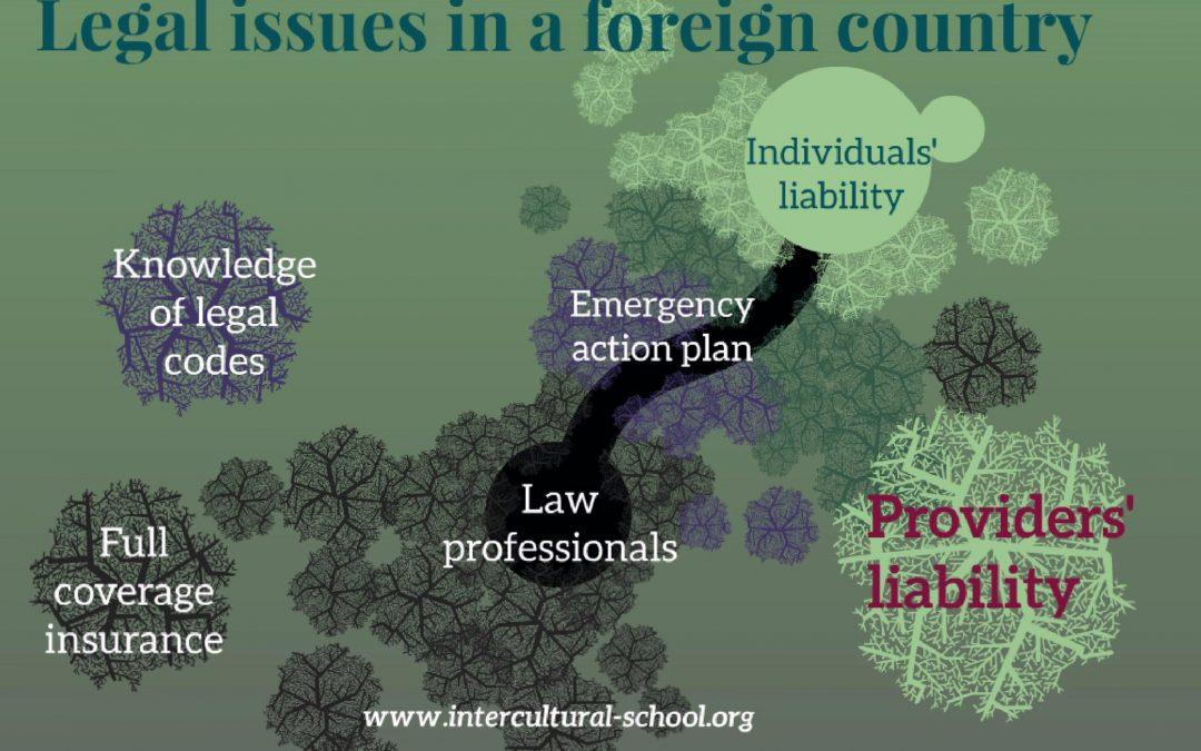 Legal issues abroad/ Legalidad en el extranjero